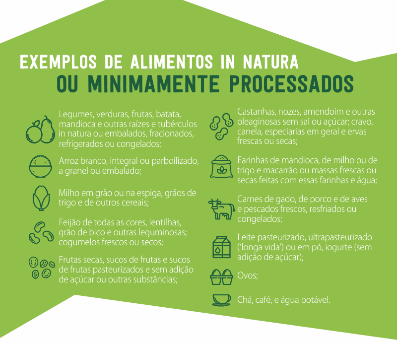 alimentos minimamente processados e naturais